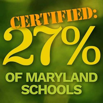 Certified: 27% of all Maryland Schools